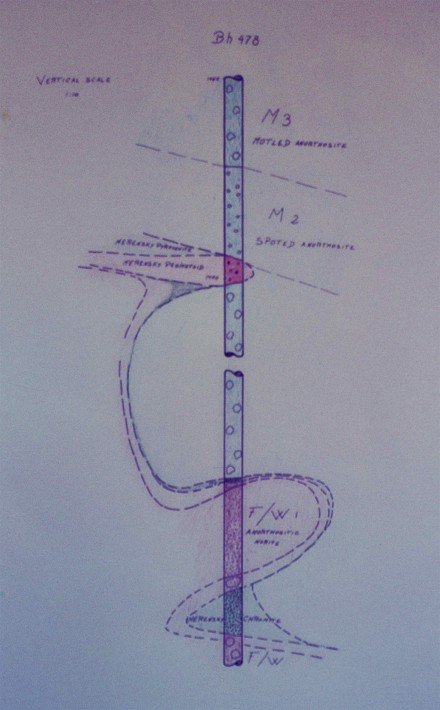 "Figure 28 - Diagrammatic interpretation of a ""pothole"" edge intersected by a surface diamond drill prospecting hole (Maricana, South Africa)."